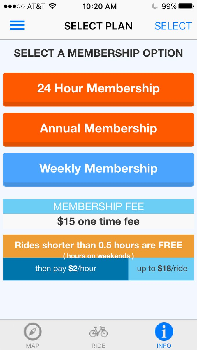 Screenshot of the Zapster app for the weekly membership.