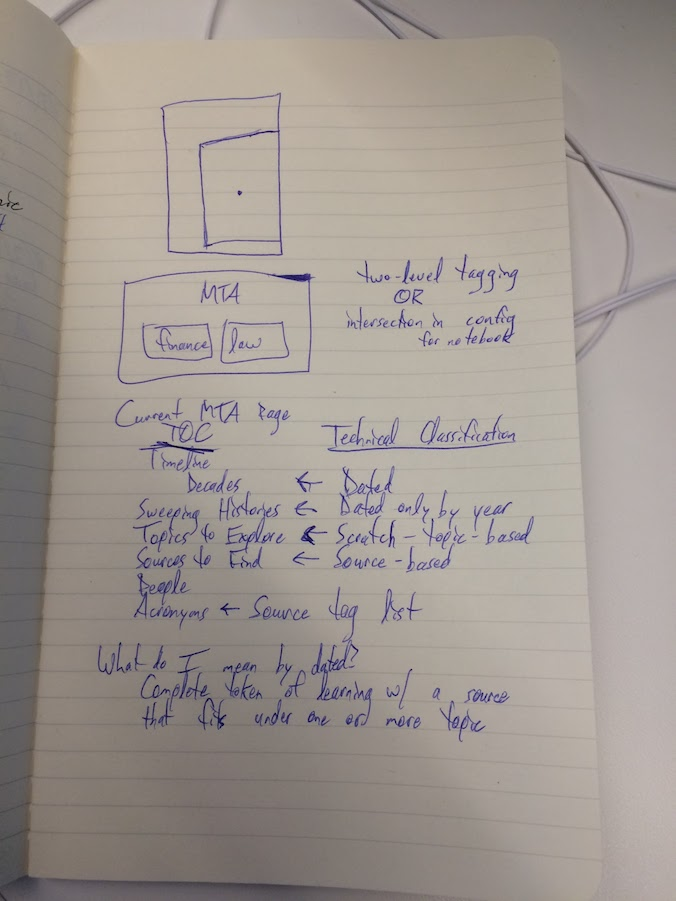 notetime: Statically-Generated Dynamic Notes – Tyler Green
